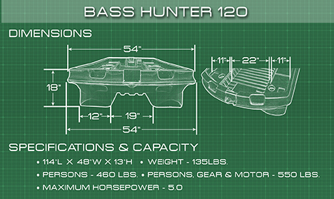 Dimensions & Specifications 120