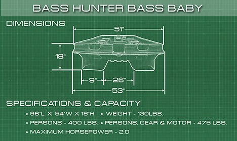 Dimensions & Specifications Bass Baby
