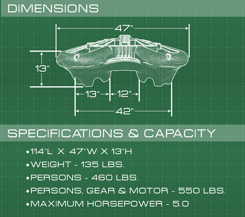 EX Specifications